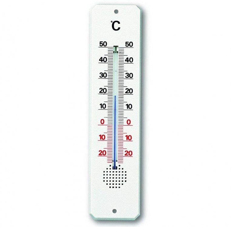 Привлёк подушкой – продал мебель термометр