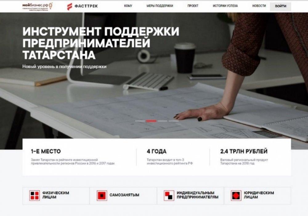 Поддержка, предприниматели, Татарстан, малые и средние предприятия